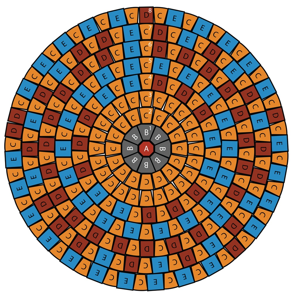 Pietra Circle Orco